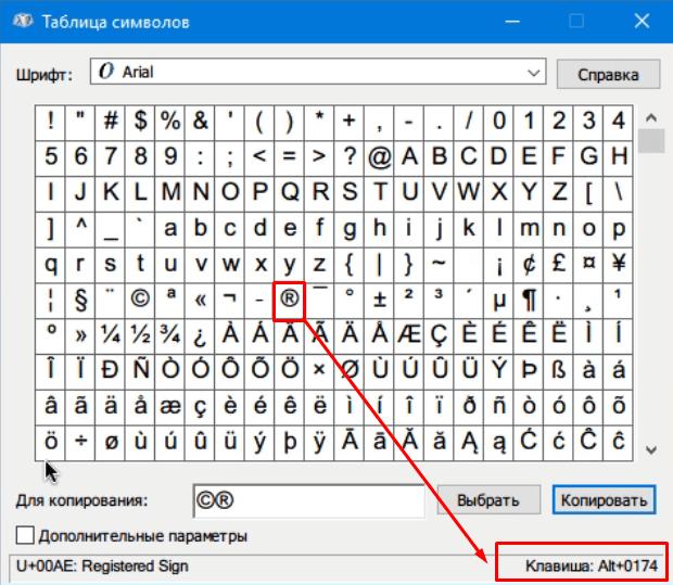 Таблица символов -комбинация клавиш